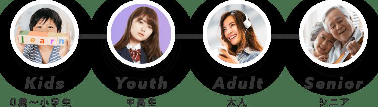 Kids 0歳-小学生 Youth 中高生 Adult 大人 Senior シニア